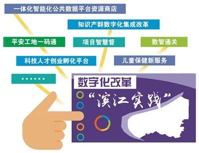 """杭州高新区(滨江)改革 如何做到""""有数""""更""""有速"""""""